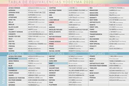 Tabla de Equivalencias de Yodeyma 2020